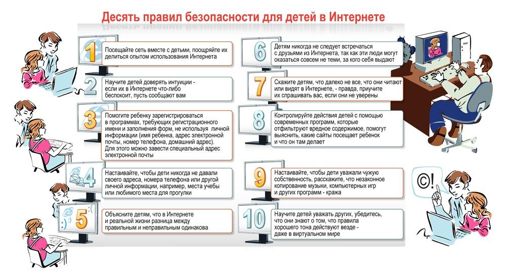Десять правил безопасности для детей в Интернете